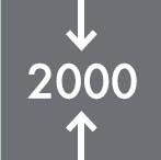 Высота душевой шторки, уголка и душевого ограждения Riho - 200 см